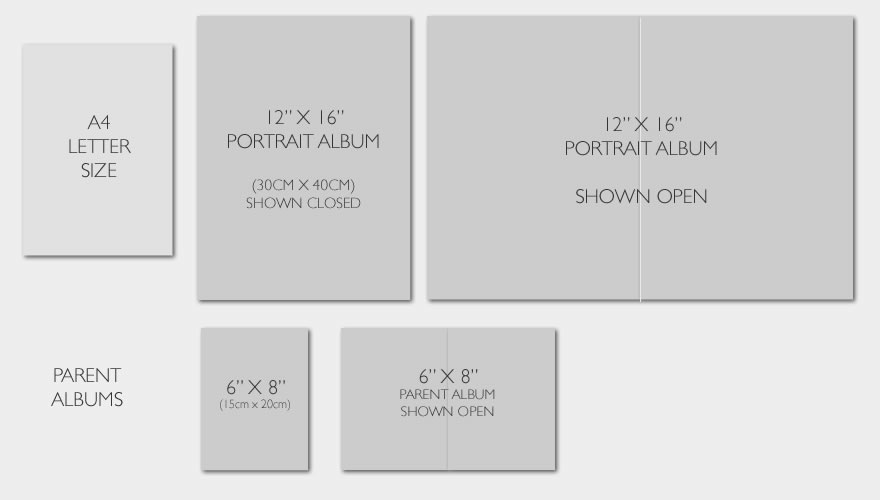 12 inch x 16 inch Wedding Album Size Comparison